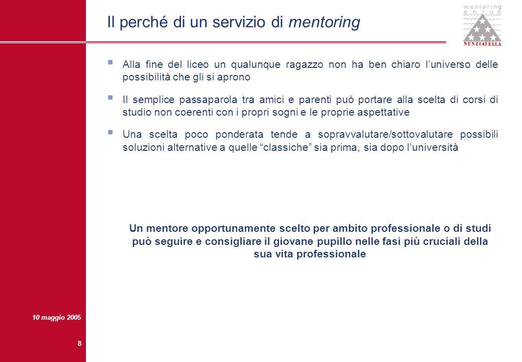 Il perché di un servizio di mentoring
