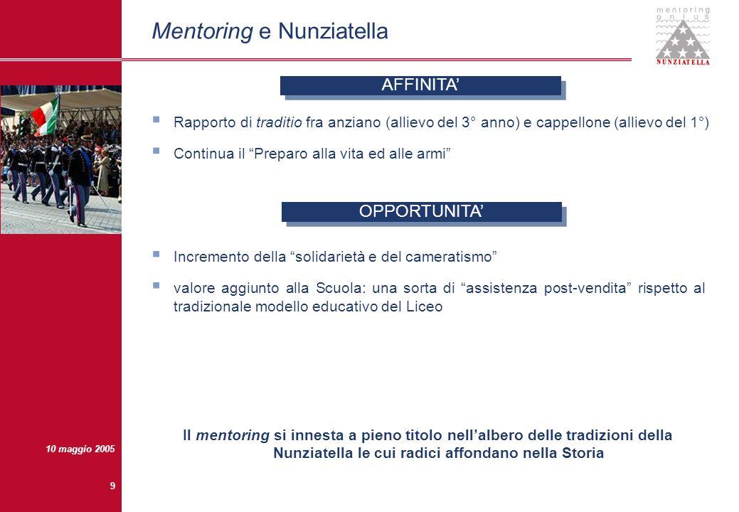 Mentoring e Nunziatella