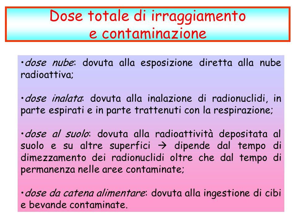 Dose totale di irraggiamento e contaminazione