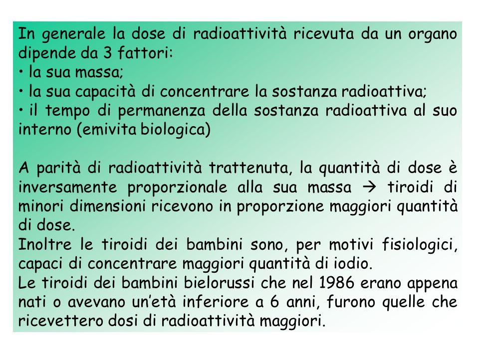 In generale la dose di radioattività ricevuta da un organo dipende da 3 fattori: