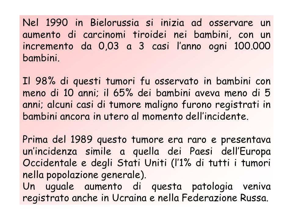 Nel 1990 in Bielorussia si inizia ad osservare un aumento di carcinomi tiroidei nei bambini, con un incremento da 0,03 a 3 casi l'anno ogni 100.000 bambini.