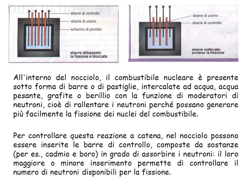 All interno del nocciolo, il combustibile nucleare è presente sotto forma di barre o di pastiglie, intercalate ad acqua, acqua pesante, grafite o berillio con la funzione di moderatori di neutroni, cioè di rallentare i neutroni perché possano generare più facilmente la fissione dei nuclei del combustibile.