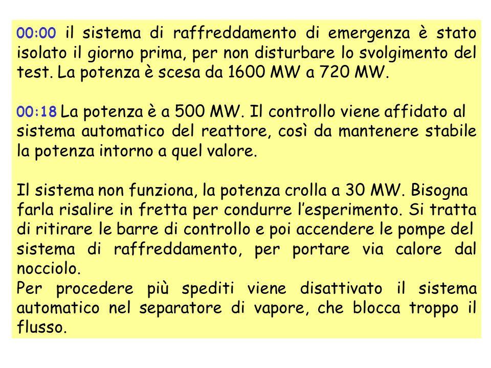 Il sistema non funziona, la potenza crolla a 30 MW. Bisogna