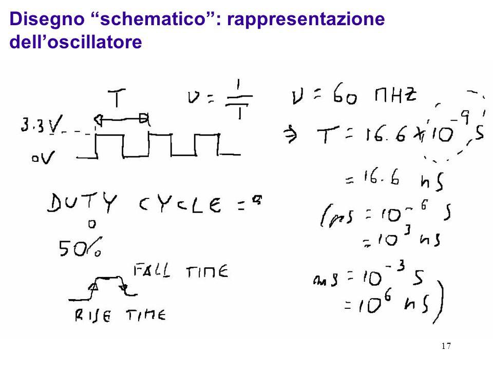 Disegno schematico : rappresentazione dell'oscillatore