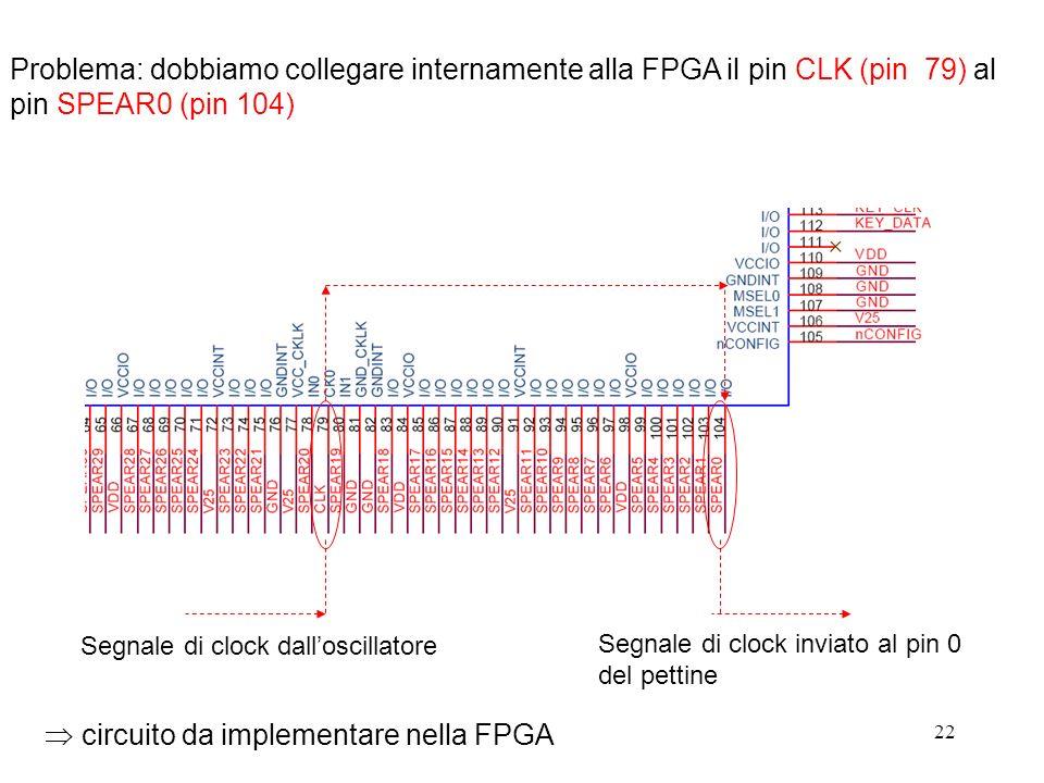  circuito da implementare nella FPGA