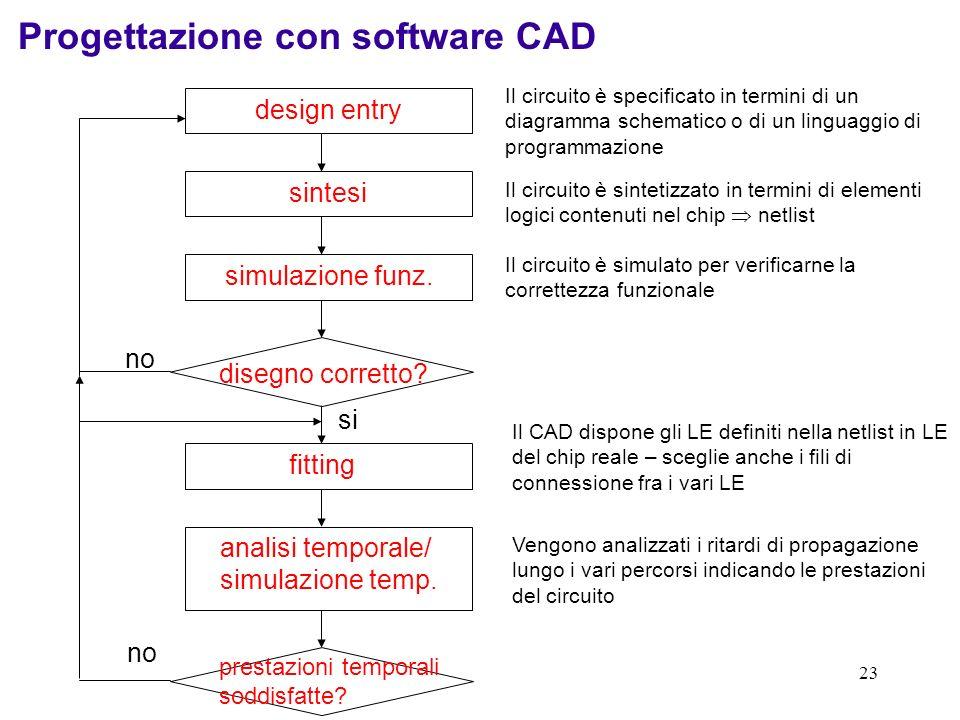 Progettazione con software CAD