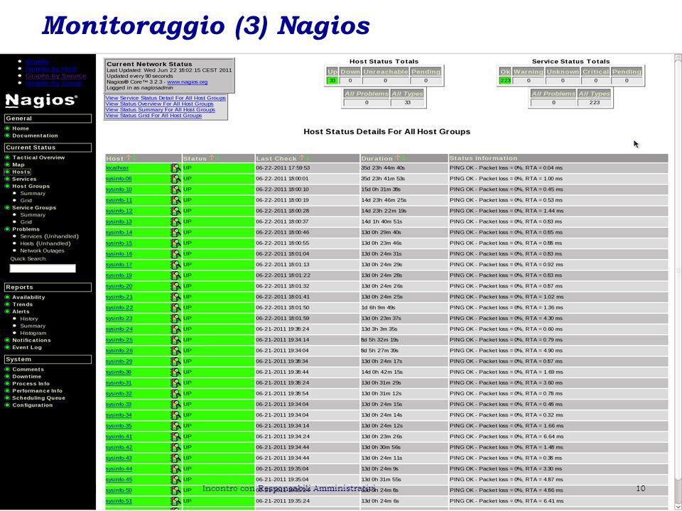 Monitoraggio (3) Nagios