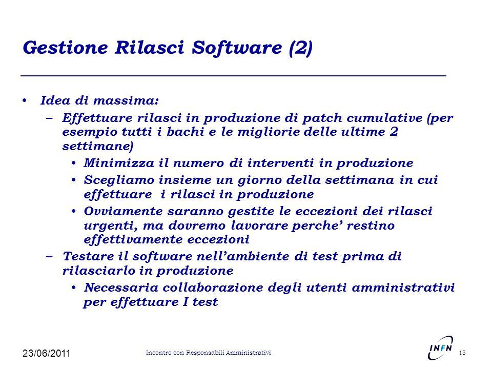 Gestione Rilasci Software (2)