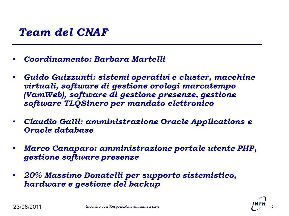 Team del CNAF Coordinamento: Barbara Martelli
