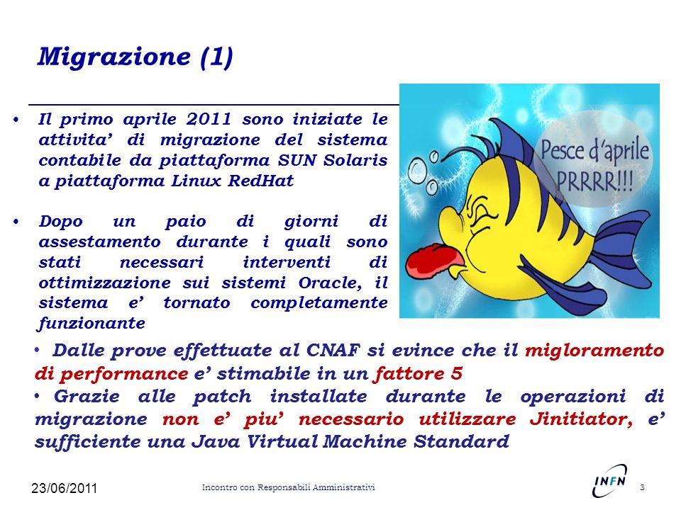 Migrazione (1)