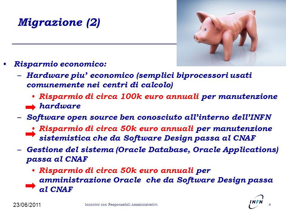 Migrazione (2) Risparmio economico: