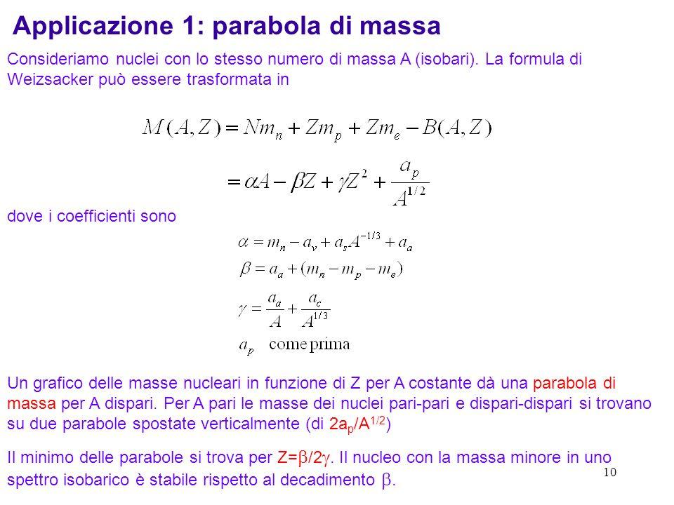 Applicazione 1: parabola di massa