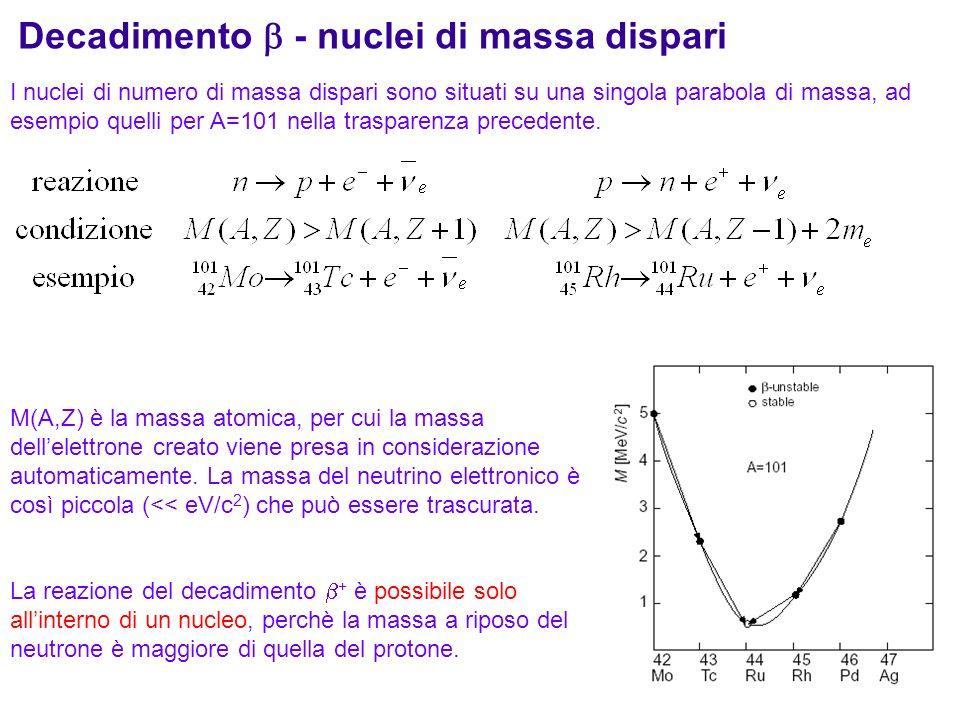 Decadimento  - nuclei di massa dispari