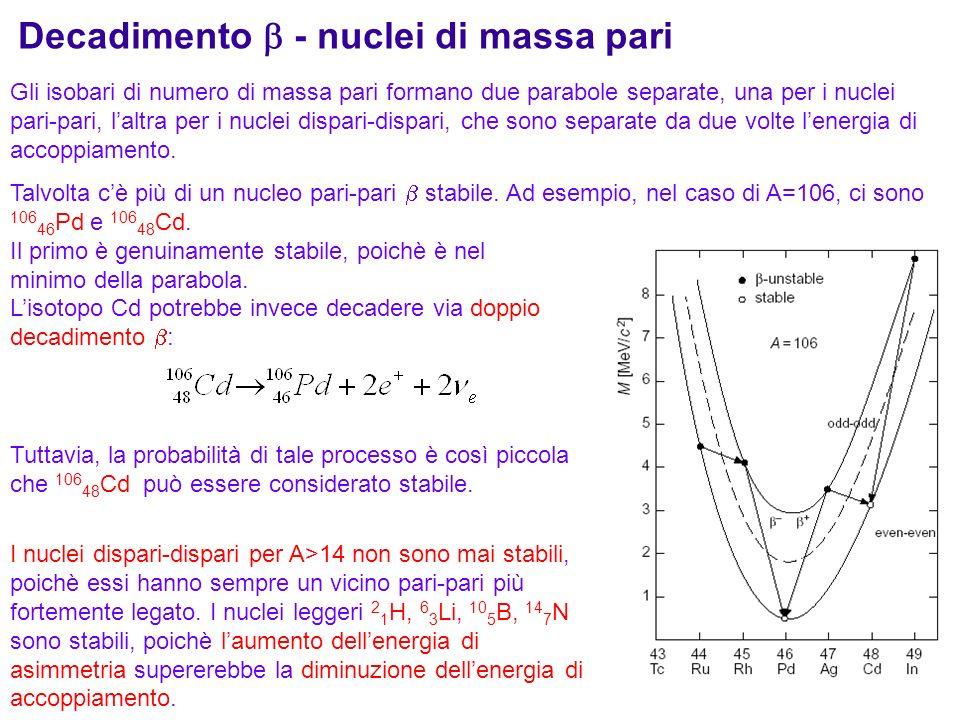 Decadimento  - nuclei di massa pari