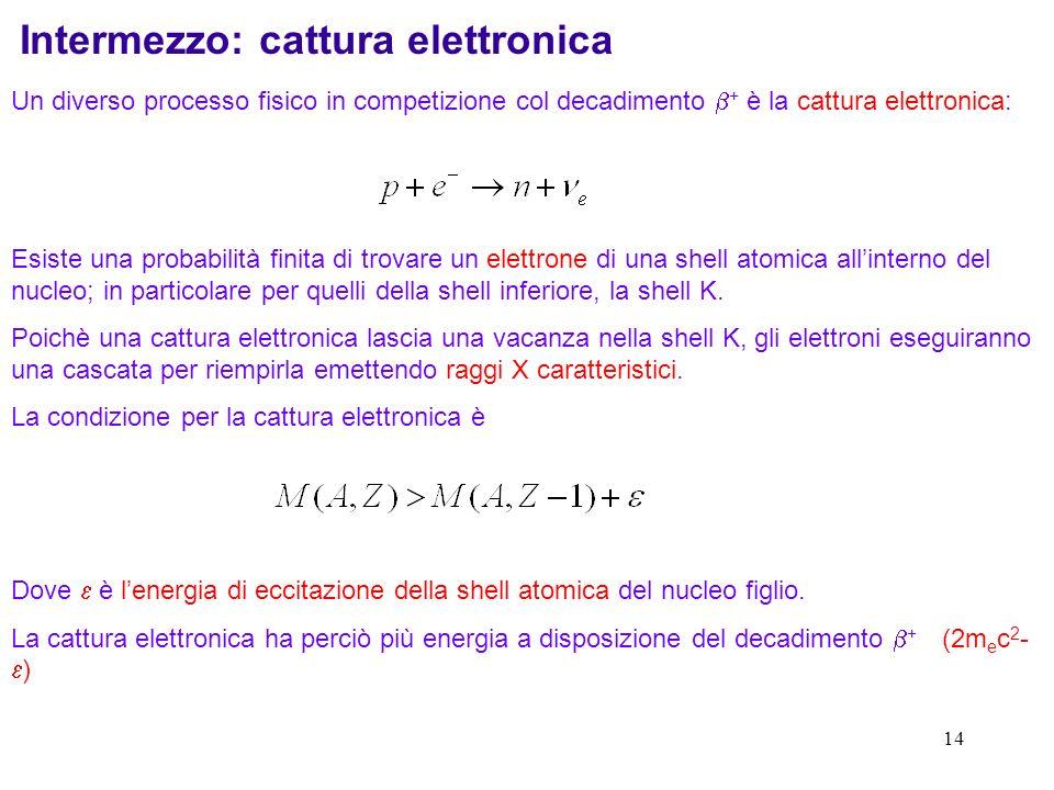 Intermezzo: cattura elettronica