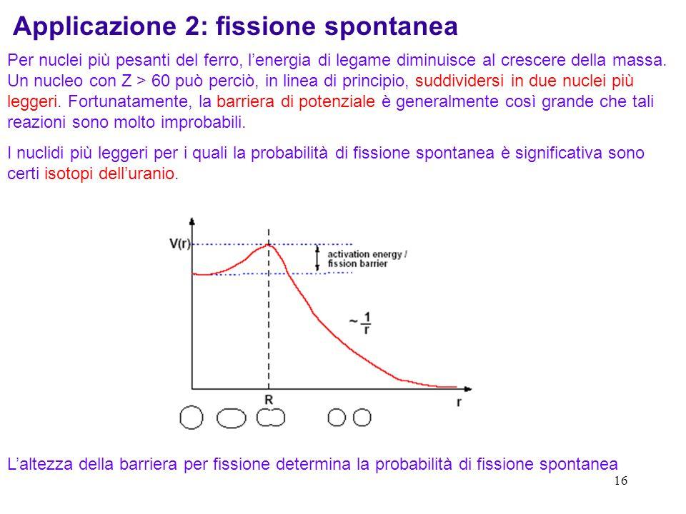 Applicazione 2: fissione spontanea