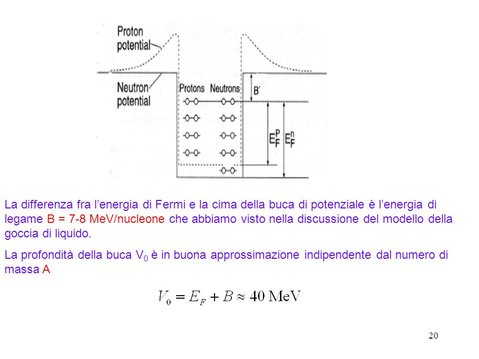 La differenza fra l'energia di Fermi e la cima della buca di potenziale è l'energia di legame B = 7-8 MeV/nucleone che abbiamo visto nella discussione del modello della goccia di liquido.
