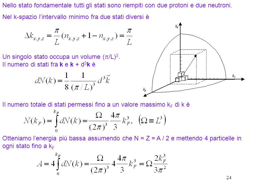 Nel k-spazio l'intervallo minimo fra due stati diversi è