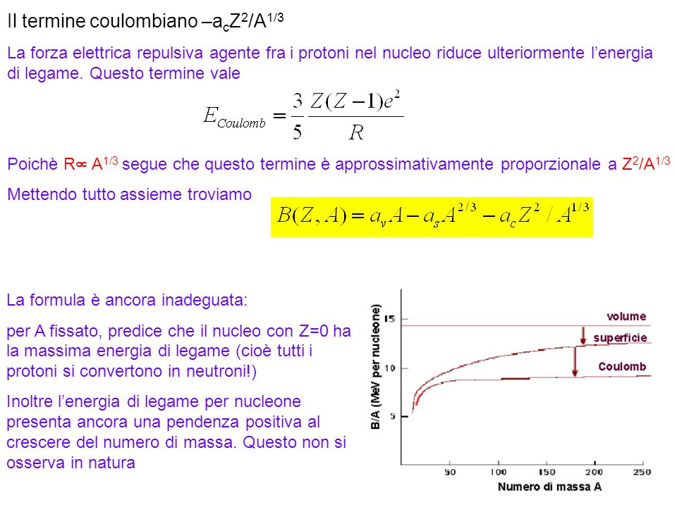 Il termine coulombiano –acZ2/A1/3