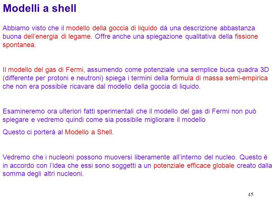 Modelli a shell