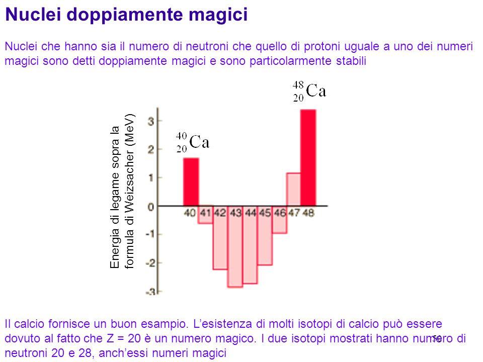 Nuclei doppiamente magici