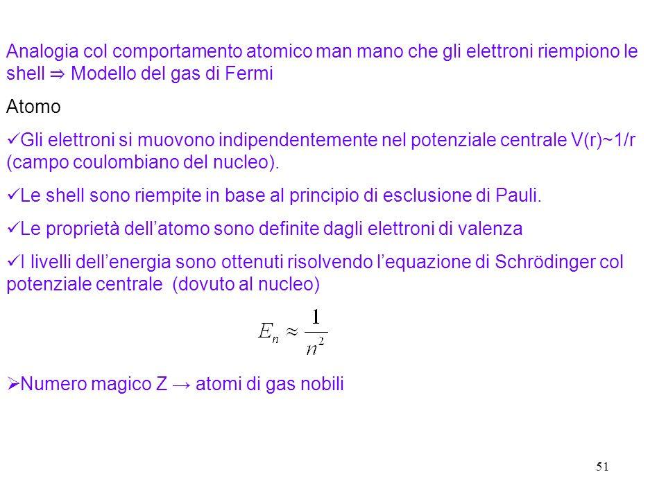 Le shell sono riempite in base al principio di esclusione di Pauli.
