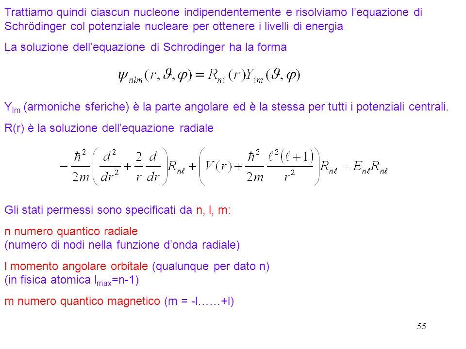 La soluzione dell'equazione di Schrodinger ha la forma