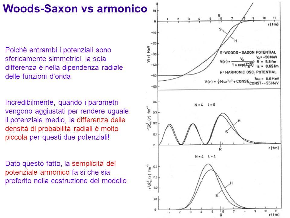 Woods-Saxon vs armonico