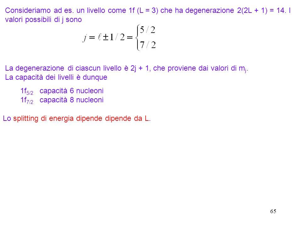 1f5/2 capacità 6 nucleoni 1f7/2 capacità 8 nucleoni