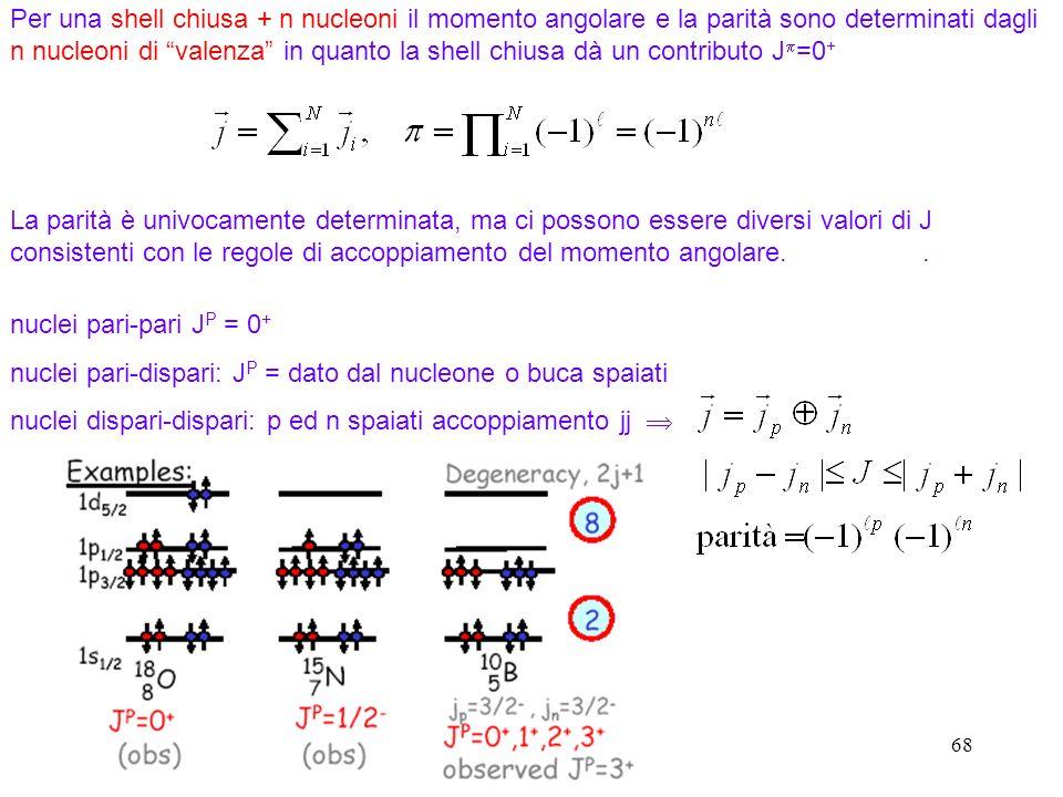 nuclei pari-dispari: JP = dato dal nucleone o buca spaiati