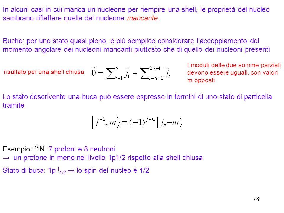 Stato di buca: 1p-11/2  lo spin del nucleo è 1/2