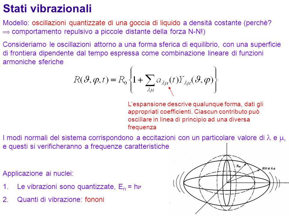Stati vibrazionali