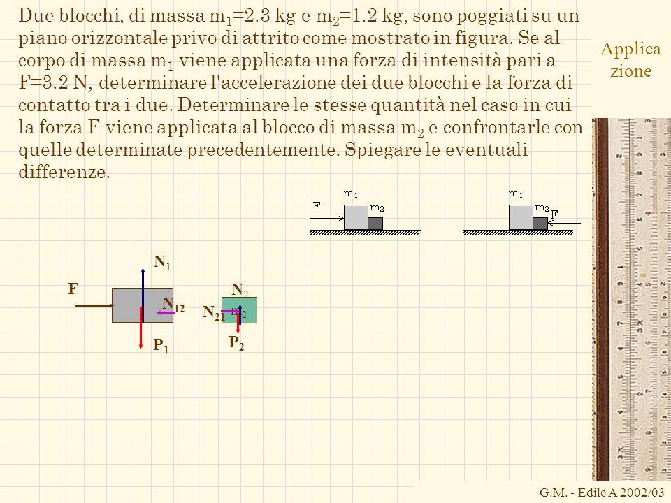 Due blocchi, di massa m1=2. 3 kg e m2=1