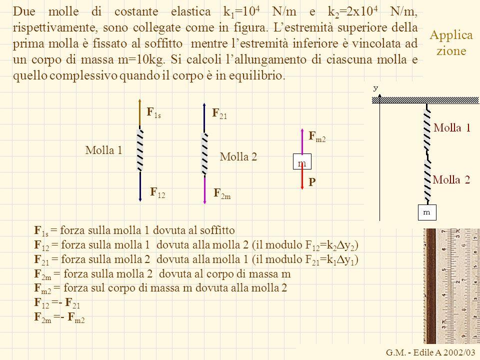 Due molle di costante elastica k1=104 N/m e k2=2x104 N/m, rispettivamente, sono collegate come in figura. L'estremità superiore della prima molla è fissato al soffitto mentre l'estremità inferiore è vincolata ad un corpo di massa m=10kg. Si calcoli l'allungamento di ciascuna molla e quello complessivo quando il corpo è in equilibrio.