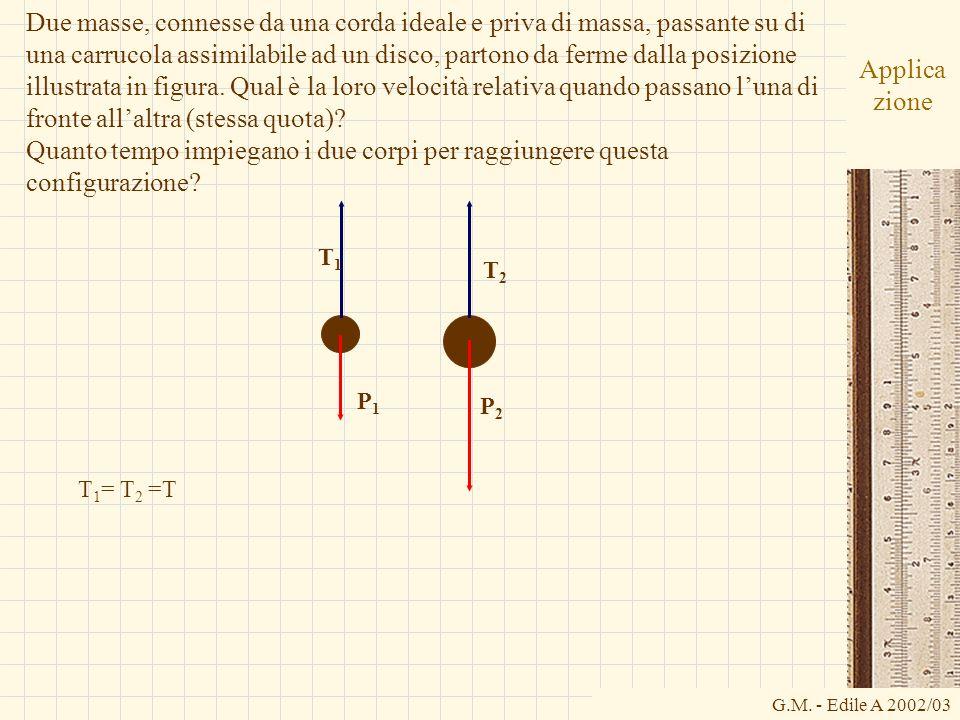 Due masse, connesse da una corda ideale e priva di massa, passante su di una carrucola assimilabile ad un disco, partono da ferme dalla posizione illustrata in figura. Qual è la loro velocità relativa quando passano l'una di fronte all'altra (stessa quota)