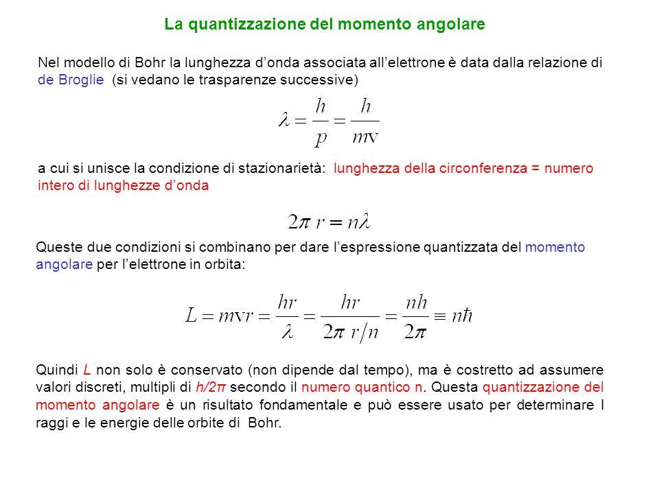 La quantizzazione del momento angolare
