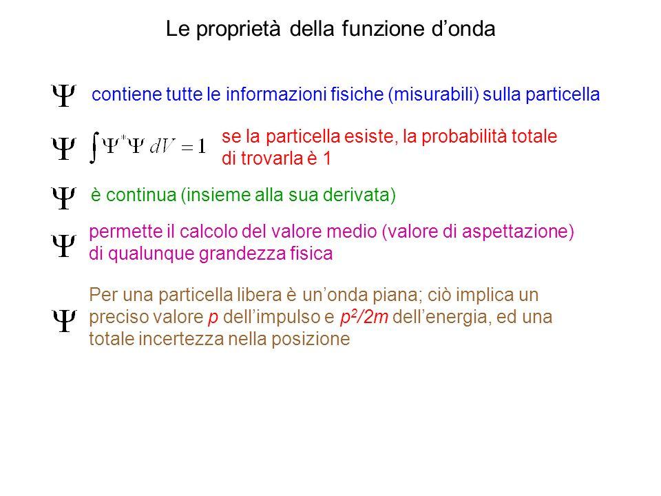 Le proprietà della funzione d'onda