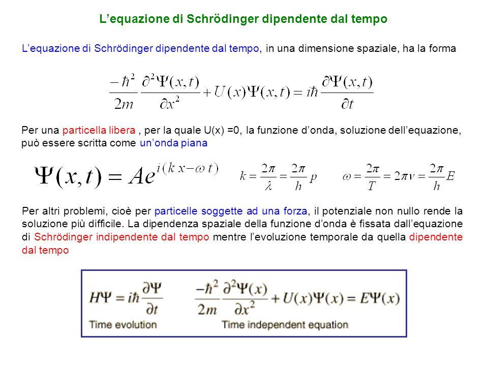 L'equazione di Schrödinger dipendente dal tempo