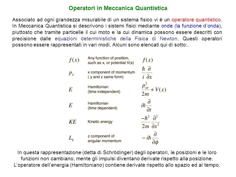 Operatori in Meccanica Quantistica