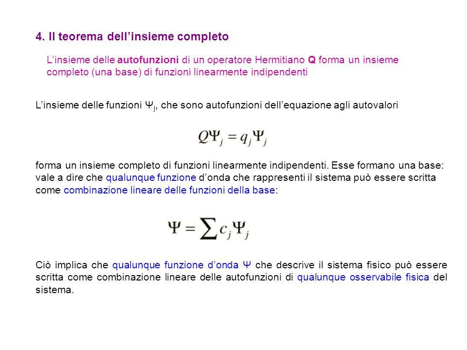 4. Il teorema dell'insieme completo