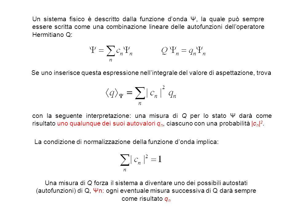 Un sistema fisico è descritto dalla funzione d'onda Ψ, la quale può sempre essere scritta come una combinazione lineare delle autofunzioni dell'operatore Hermitiano Q: