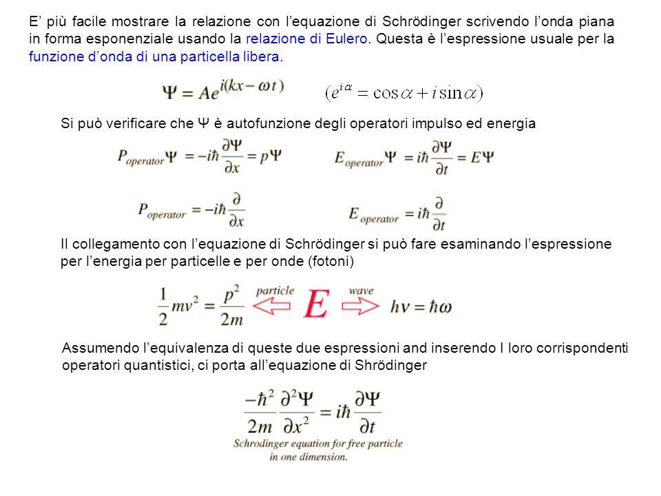 E' più facile mostrare la relazione con l'equazione di Schrödinger scrivendo l'onda piana in forma esponenziale usando la relazione di Eulero. Questa è l'espressione usuale per la funzione d'onda di una particella libera.