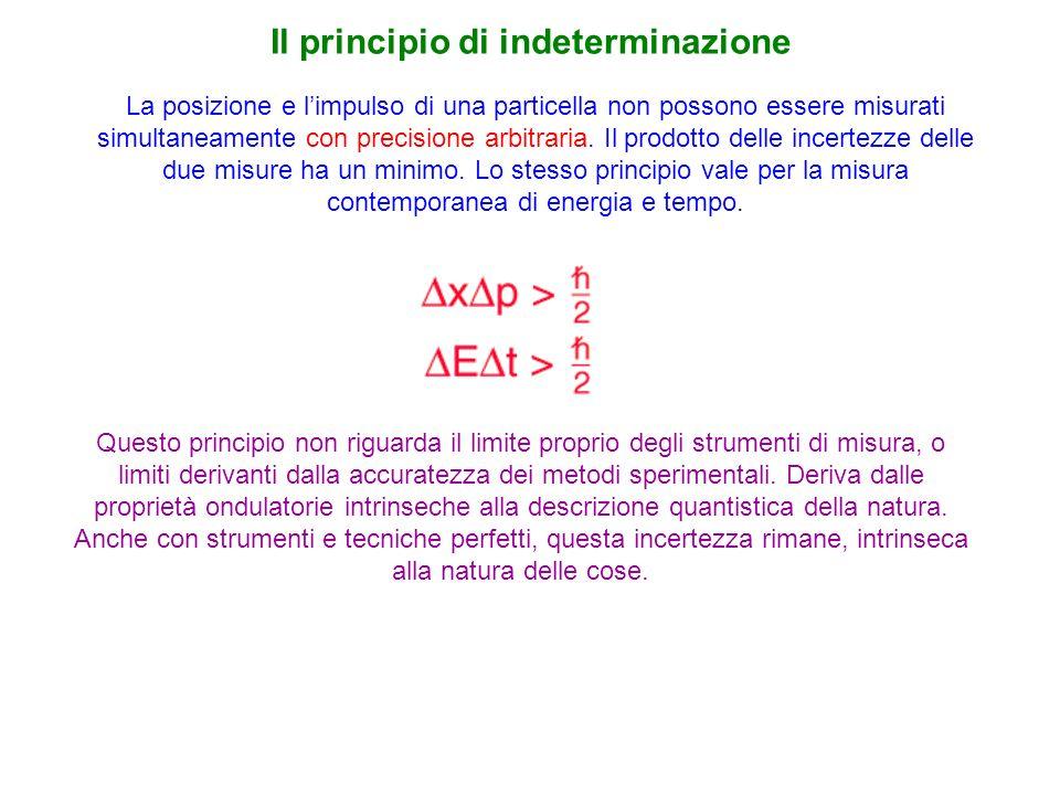 Il principio di indeterminazione