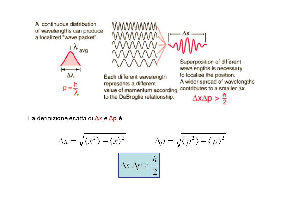 La definizione esatta di Δx e Δp è