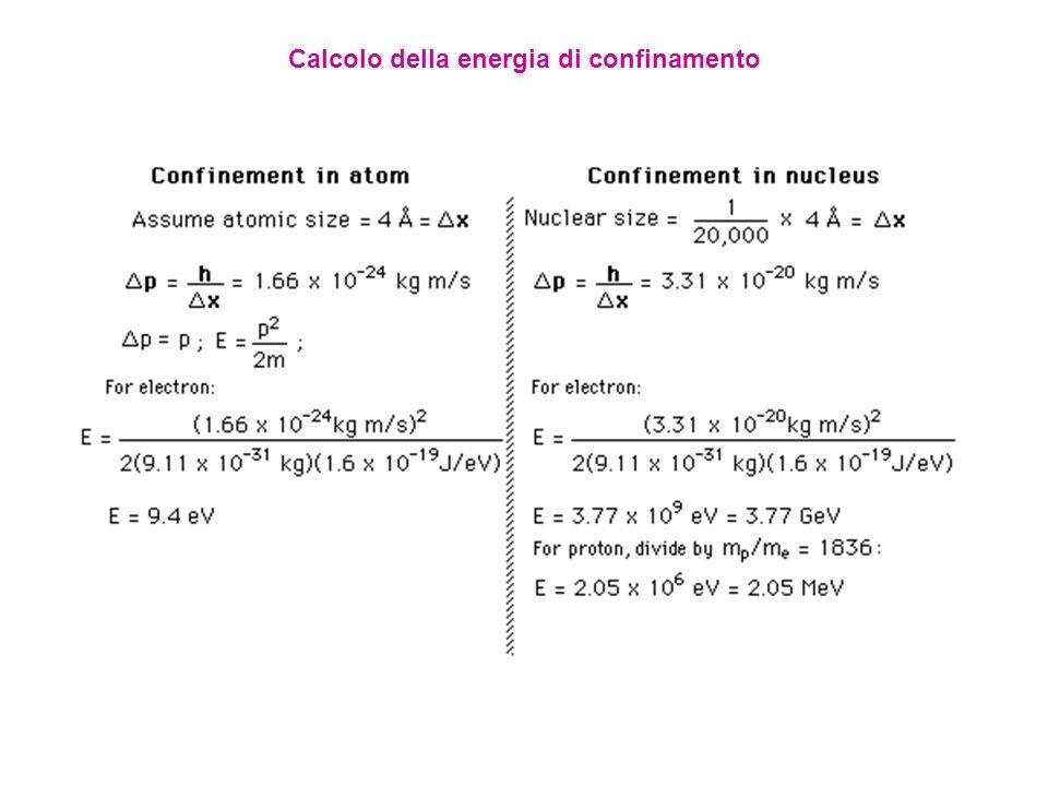 Calcolo della energia di confinamento