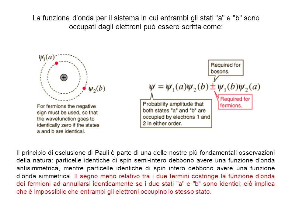 La funzione d'onda per il sistema in cui entrambi gli stati a e b sono occupati dagli elettroni può essere scritta come: