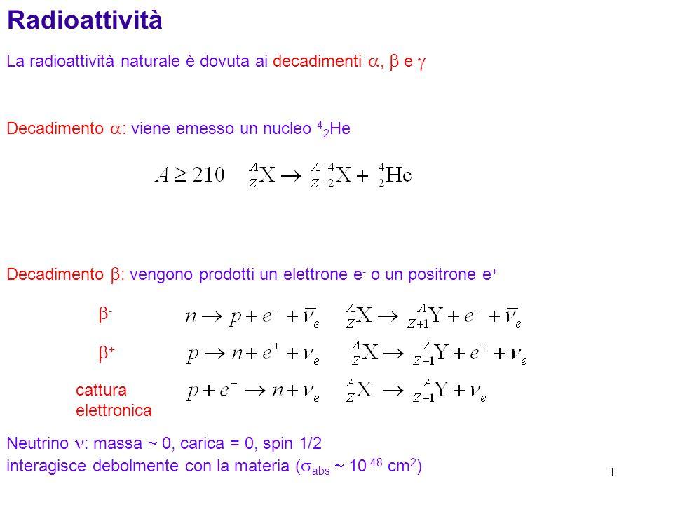 Radioattività La radioattività naturale è dovuta ai decadimenti a, b e g. Decadimento a: viene emesso un nucleo 42He.