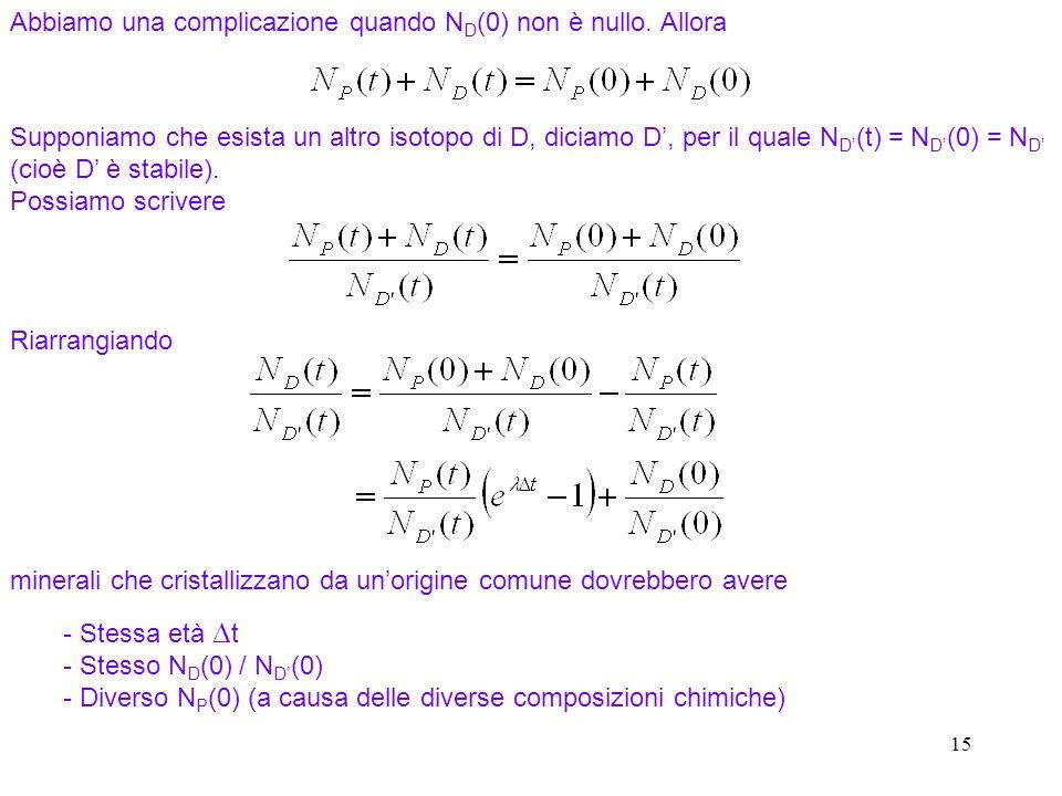 Abbiamo una complicazione quando ND(0) non è nullo. Allora