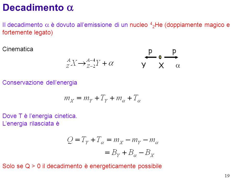 Decadimento a Il decadimento a è dovuto all'emissione di un nucleo 42He (doppiamente magico e fortemente legato)