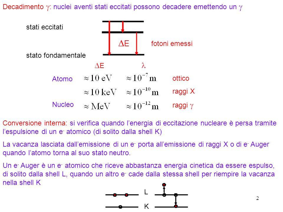 Decadimento g: nuclei aventi stati eccitati possono decadere emettendo un g